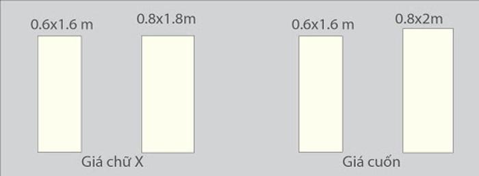 Kích thước phổ biến của một Standee chuẩn