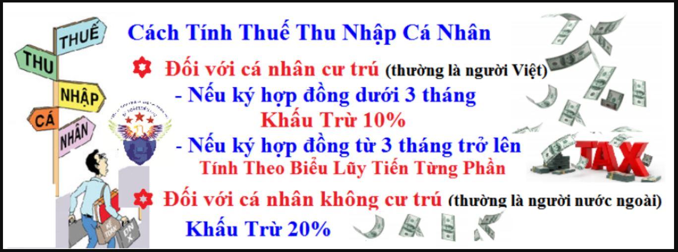 Cách tính thuế TNCN cho người ký hợp đồng dưới 3 tháng