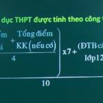Cách tính điểm tốt nghiệp THPT năm 2020 dễ dàng