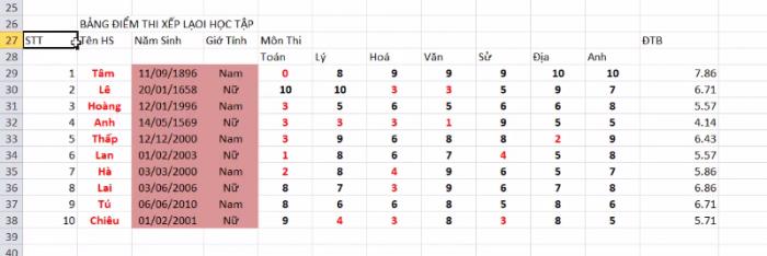 Bạn Ghi lại danh sách bảng của bạn ra từng cột để biết cách tạo bảng trong excel cho đúng nhé.