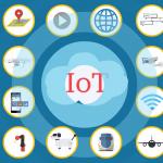 IoT là gì? và IoT được hiểu như thế nào?