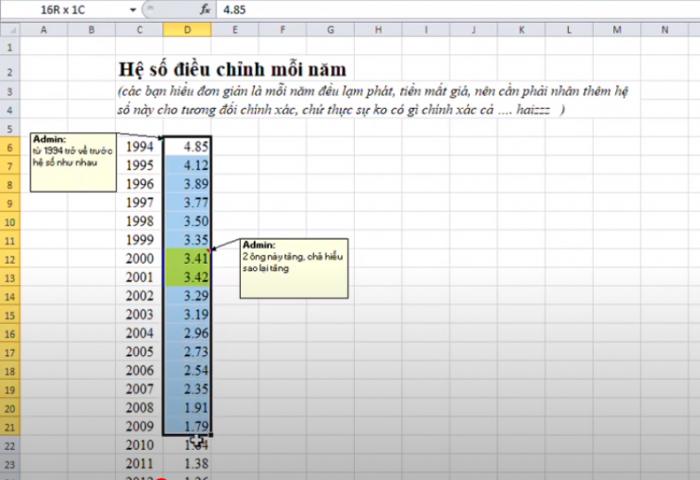 Sheet hệ số điều chỉnh mỗi năm