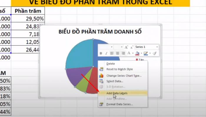 Click vào biểu đồ chọn Add Data Labels, để hiển thị doanh số trên biểu đồ.