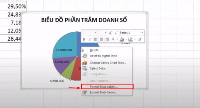 Click chuột trái ở biểu đồ và chọn Format Data Label.