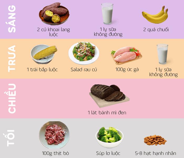 Gợi ý thực đơn 7 ngày giảm mỡ bụng ngày thứ 2