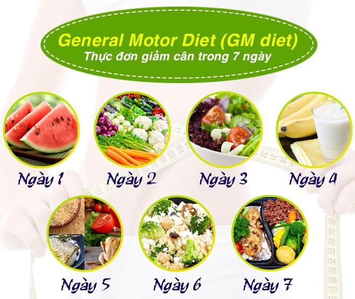 Chế độ gm diet thực đơn chuẩn