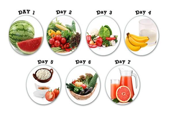 Chế độ thực đơn diet chuẩn với rau củ, quả, nước