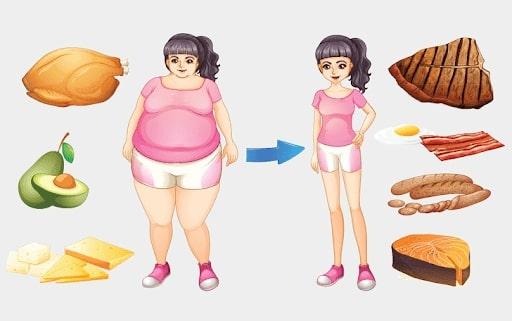 Thực đơn giảm cân cho học sinh là một điều vô cùng cần thiết