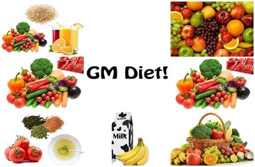 Kế hoạch ăn kiêng GM trong vòng 7 ngày