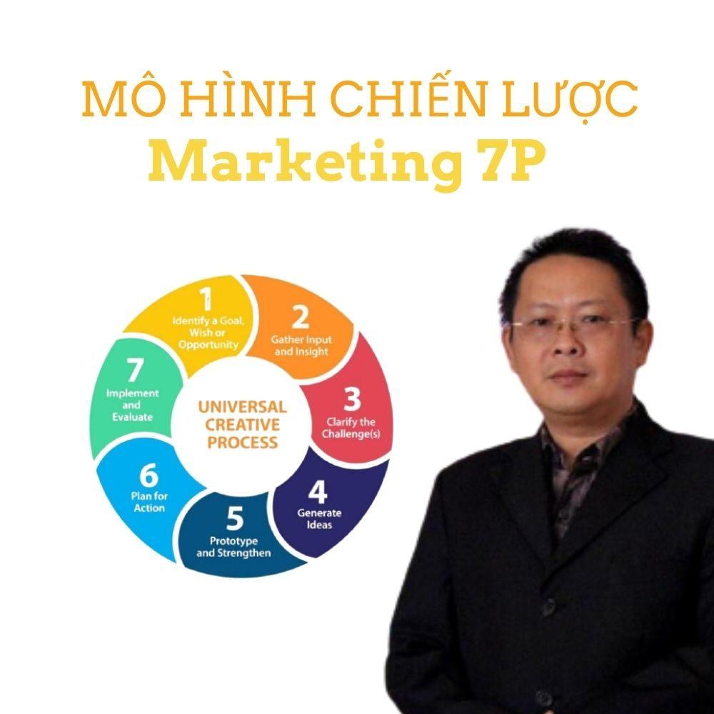 Mo hinh chien luoc Marketing 7P